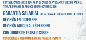 Análisis del acuerdo paritario octubre 2020