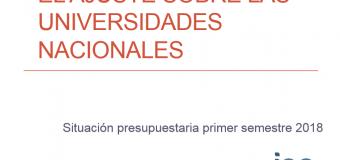 Informe del IEC-CONADU: El ajuste sobre las Universidades Nacionales