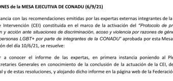 RESOLUCIONES DE LA MESA EJECUTIVA DE CONADU (6/9/21) REFERIDAS AL RESULTADO DE LA ACTIVACIÓN DEL PROTOCOLO DE PREVENCIÓN Y ACCIÓN FRENTE A LA VIOLENCIA DE GÉNERO.